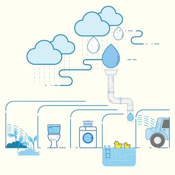 Podatek od deszczu – ile i za co dokładnie zapłacimy?
